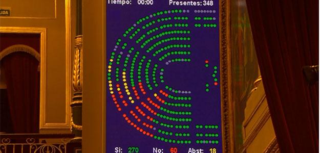 El Congreso convalida el Real Decreto-Ley que modifica el sistema de compensación equitativa por copia privada