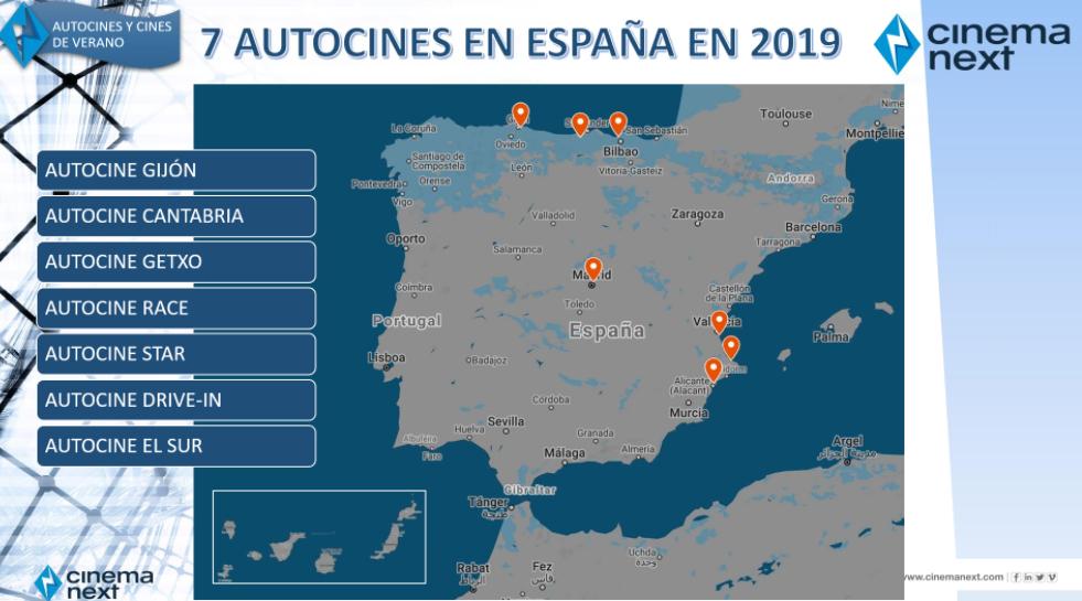 Autocines en España en 2019