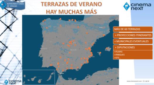 Terrazas de verano en España en 2019
