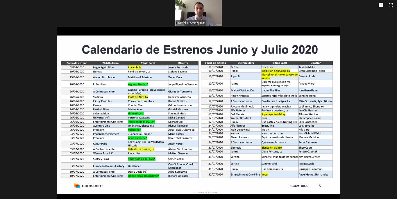 Calendario de estrenos para la reapertura de cines en España